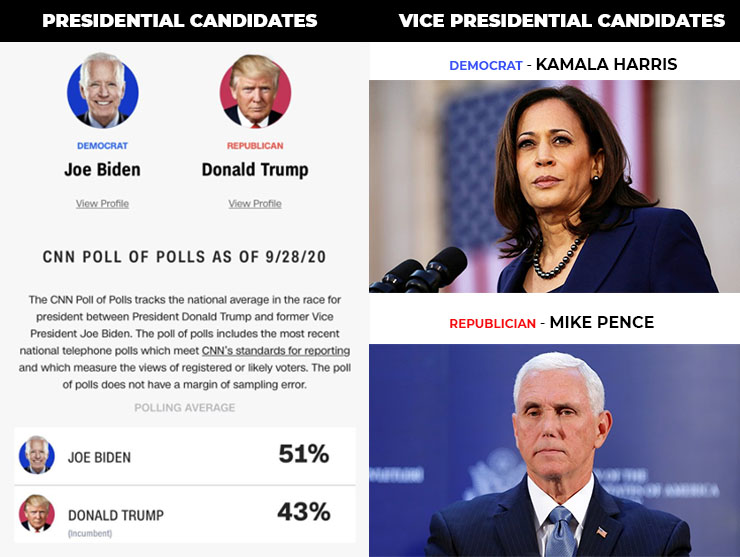 Sample Ballots and The 2020 Candidates
